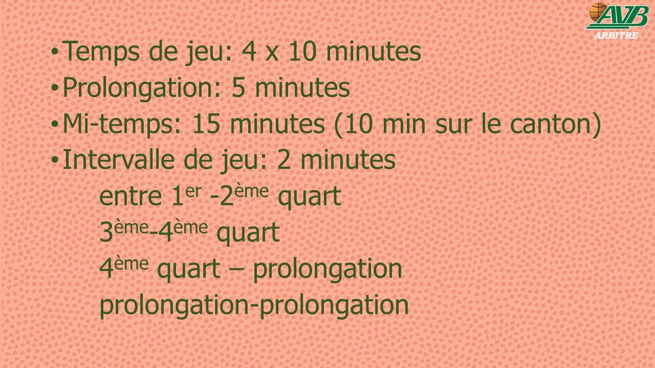 Temps de jeu: 4 x 10 minutes Prolongation: 5 minutes Mi-temps: 15 minutes (10 min sur le canton) Intervalle de jeu: 2 minutes entre 1 er -2 ème quart