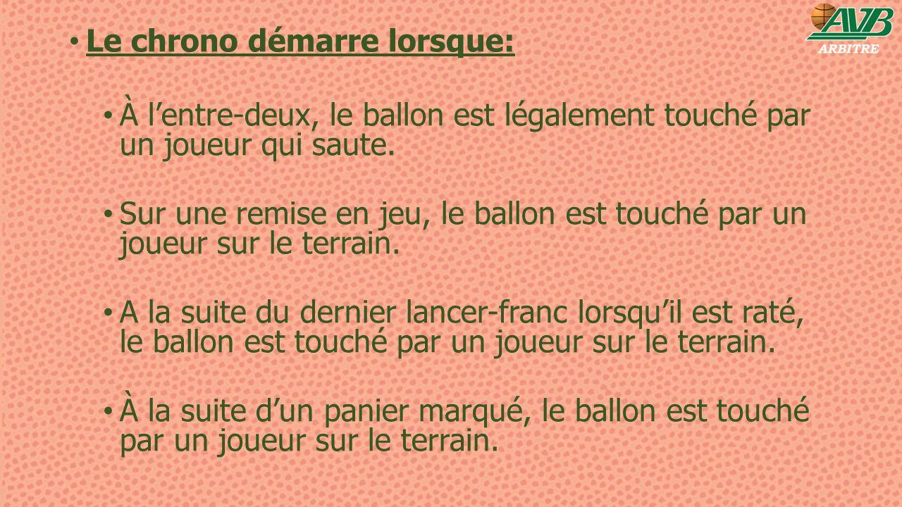 Le chrono démarre lorsque: À l'entre-deux, le ballon est légalement touché par un joueur qui saute. Sur une remise en jeu, le ballon est touché par un