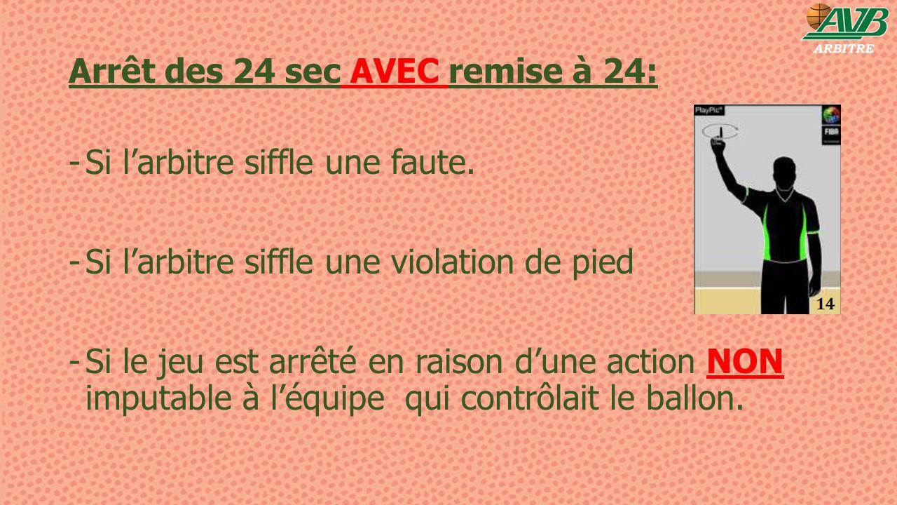 Arrêt des 24 sec AVEC remise à 24: -Si l'arbitre siffle une faute. -Si l'arbitre siffle une violation de pied -Si le jeu est arrêté en raison d'une ac