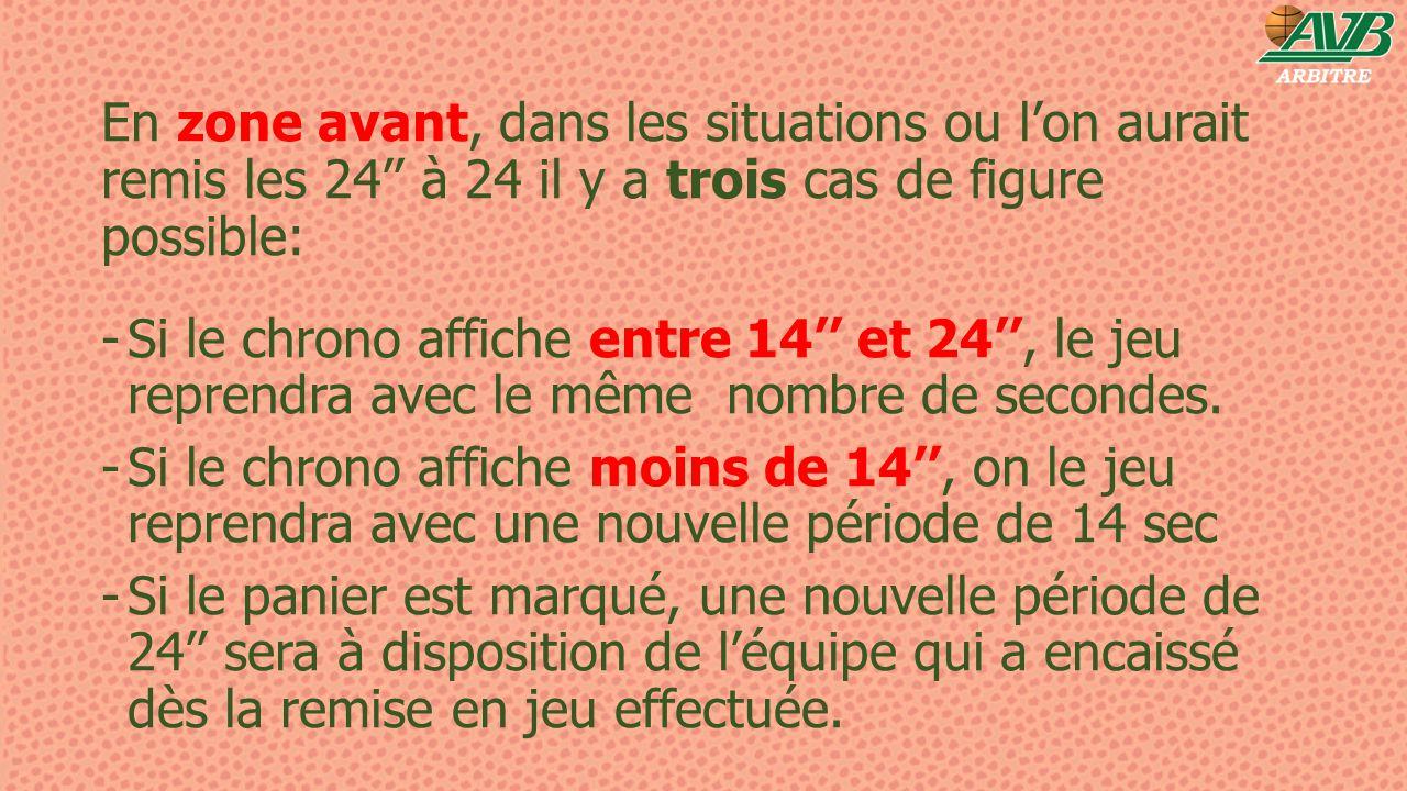 En zone avant, dans les situations ou l'on aurait remis les 24'' à 24 il y a trois cas de figure possible: -Si le chrono affiche entre 14'' et 24'', l