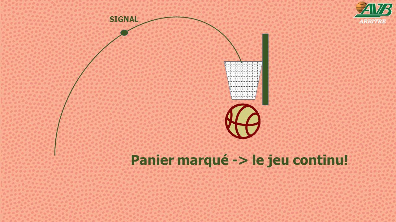 SIGNAL Panier marqué -> le jeu continu!