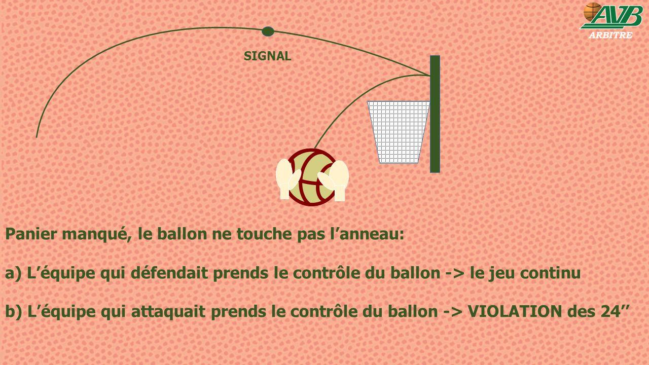 SIGNAL Panier manqué, le ballon ne touche pas l'anneau: a) L'équipe qui défendait prends le contrôle du ballon -> le jeu continu b) L'équipe qui attaq