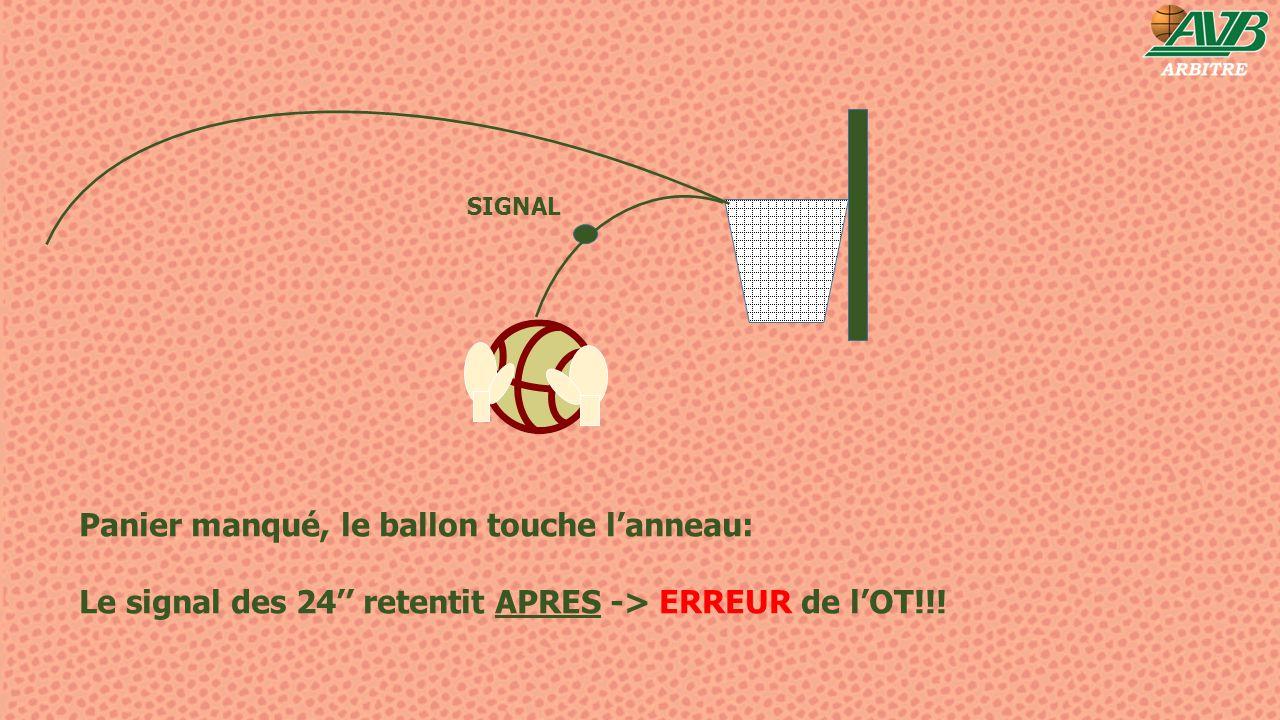 SIGNAL Panier manqué, le ballon touche l'anneau: Le signal des 24'' retentit APRES -> ERREUR de l'OT!!!
