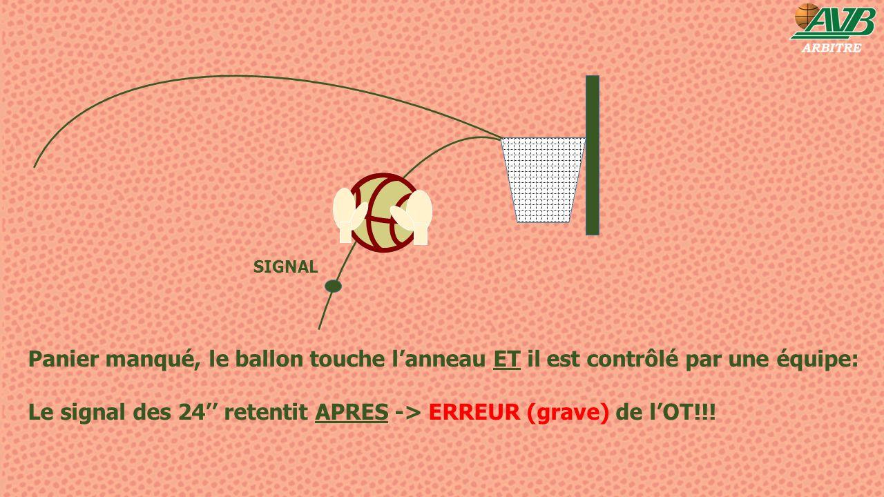 SIGNAL Panier manqué, le ballon touche l'anneau ET il est contrôlé par une équipe: Le signal des 24'' retentit APRES -> ERREUR (grave) de l'OT!!!