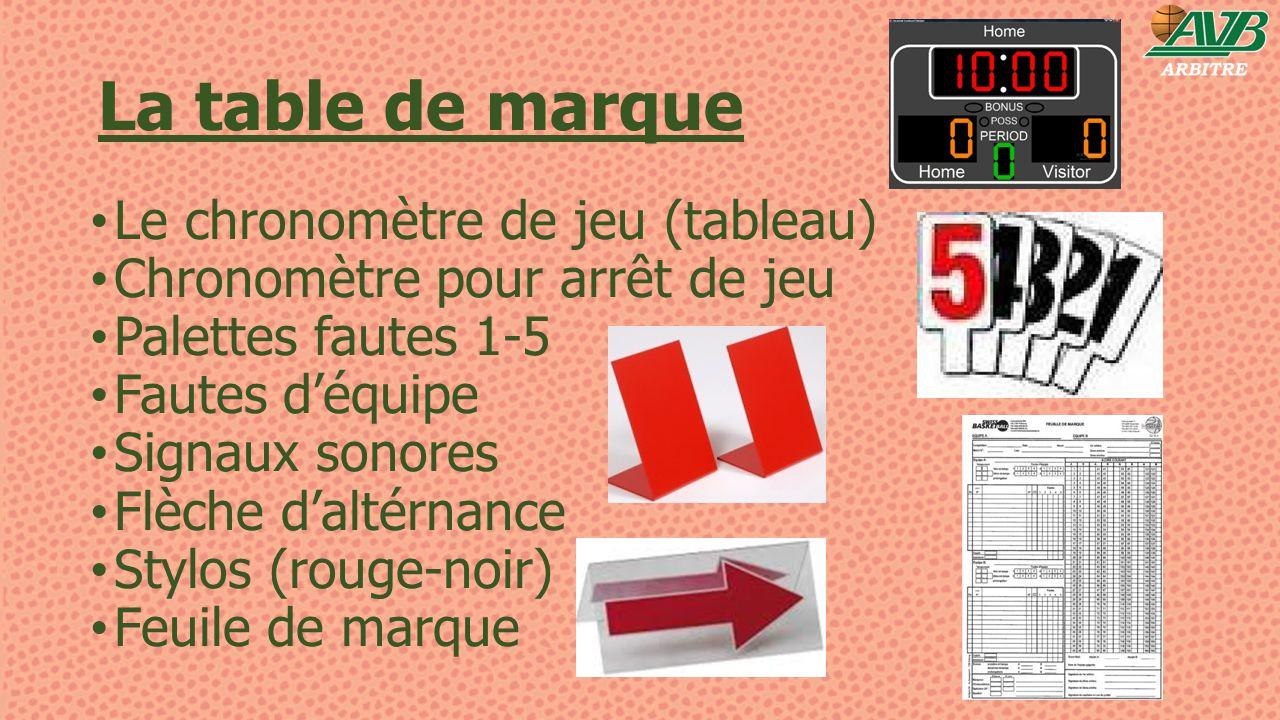 La table de marque Le chronomètre de jeu (tableau) Chronomètre pour arrêt de jeu Palettes fautes 1-5 Fautes d'équipe Signaux sonores Flèche d'altérnan