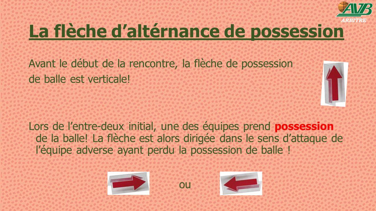 La flèche d'altérnance de possession Avant le début de la rencontre, la flèche de possession de balle est verticale! Lors de l'entre-deux initial, une