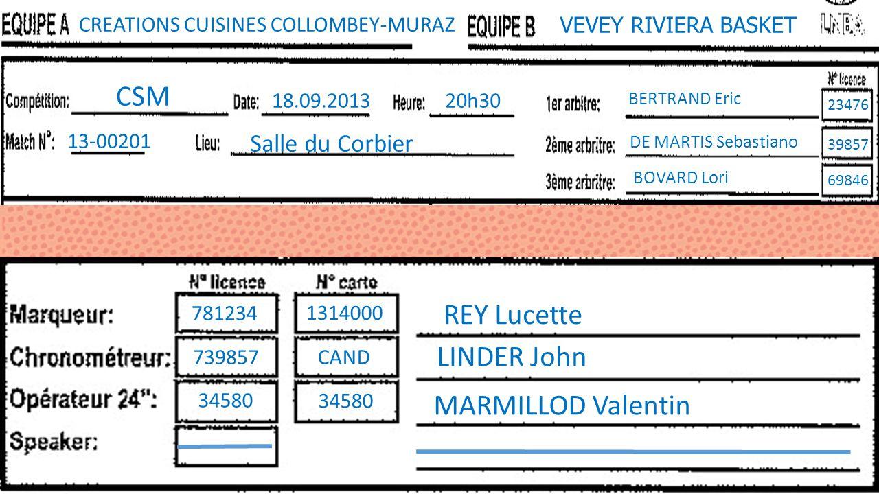 VEVEY RIVIERA BASKET CREATIONS CUISINES COLLOMBEY-MURAZ CSM 18.09.201320h30 13-00201 Salle du Corbier BERTRAND Eric DE MARTIS Sebastiano BOVARD Lori 2