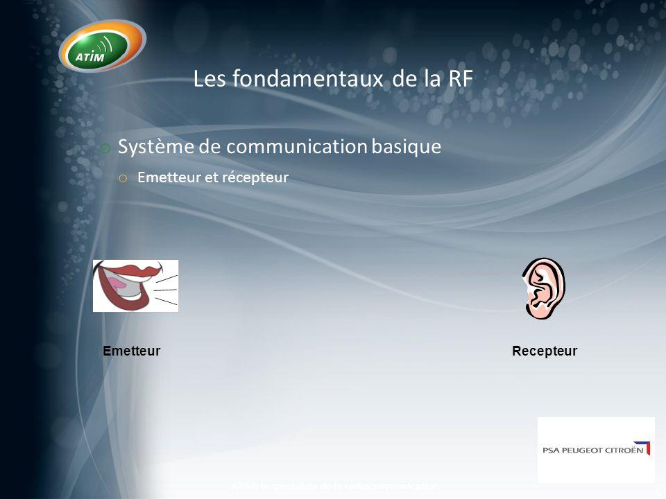 ATIM: le spécialiste de la radiocommunication 6 EmetteurRecepteurAntenne1Antenne2 o Système de communication basique o Emetteur et recepteur o Antennes emettrices o Antenne receptrice Les fondamentaux de la RF