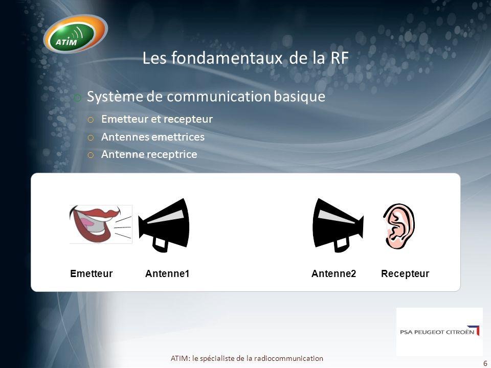 ATIM: le spécialiste de la radiocommunication 7 EmetteurRecepteurAntenne1Antenne2 Environnement o Système de communication basique o Emetteur et recepteur o Antenne emettrice o Antenne receptrice o Environnement Les fondamentaux de la RF