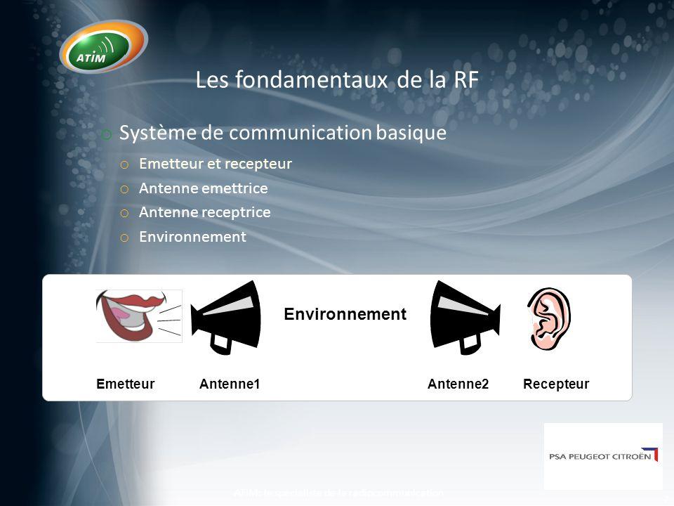 ATIM: le spécialiste de la radiocommunication 8 EmetteurRecepteurAntenne 1Antenne 2 Environnement EmetteurRecepteurAntenne 1Antenne 2 Environment Les fondamentaux de la RF