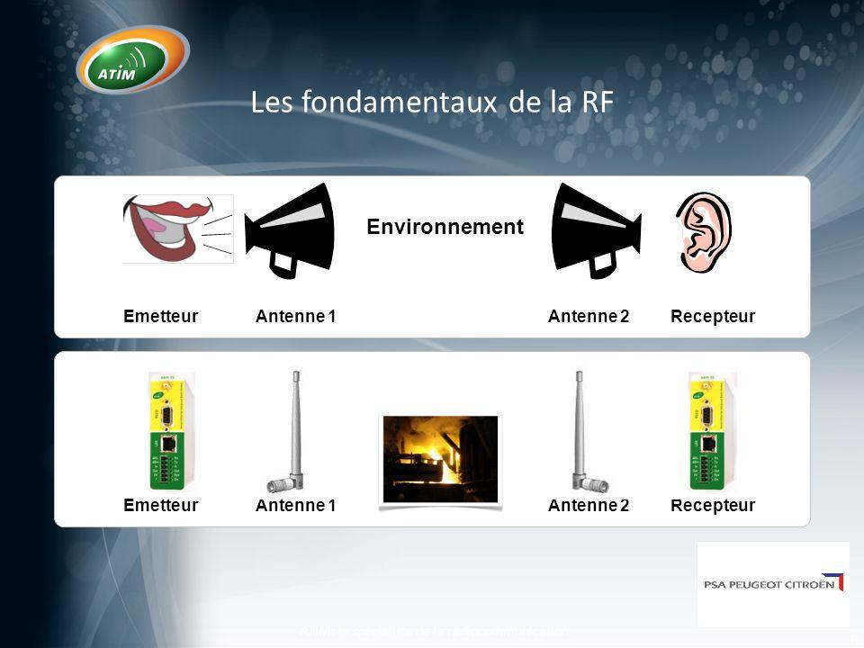 ATIM: le spécialiste de la radiocommunication 9 Les fondamentaux de la RF