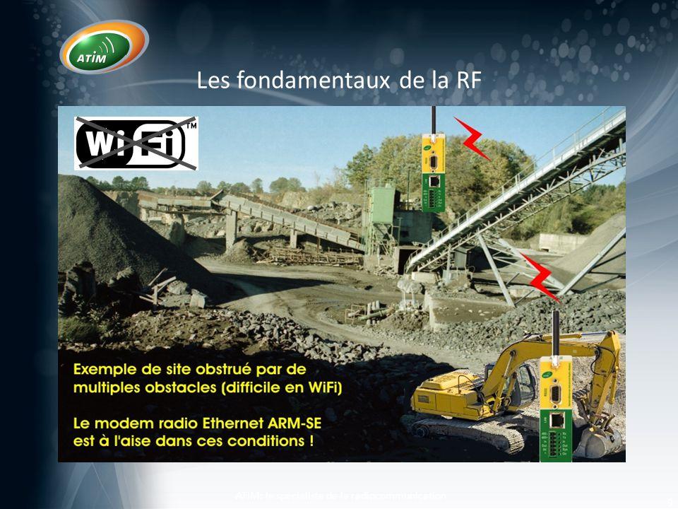 o Amélioration de la portée ATIM: le spécialiste de la radiocommunication 10 EmetteurRecepteurAntenne 1Antenne 2 Les fondamentaux de la RF