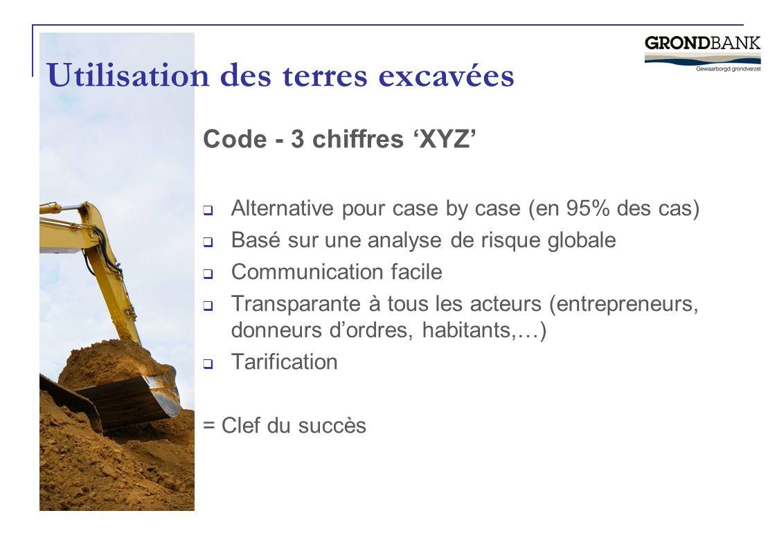 Utilisation des terres excavées Code - 3 chiffres 'XYZ'  Alternative pour case by case (en 95% des cas)  Basé sur une analyse de risque globale  Co