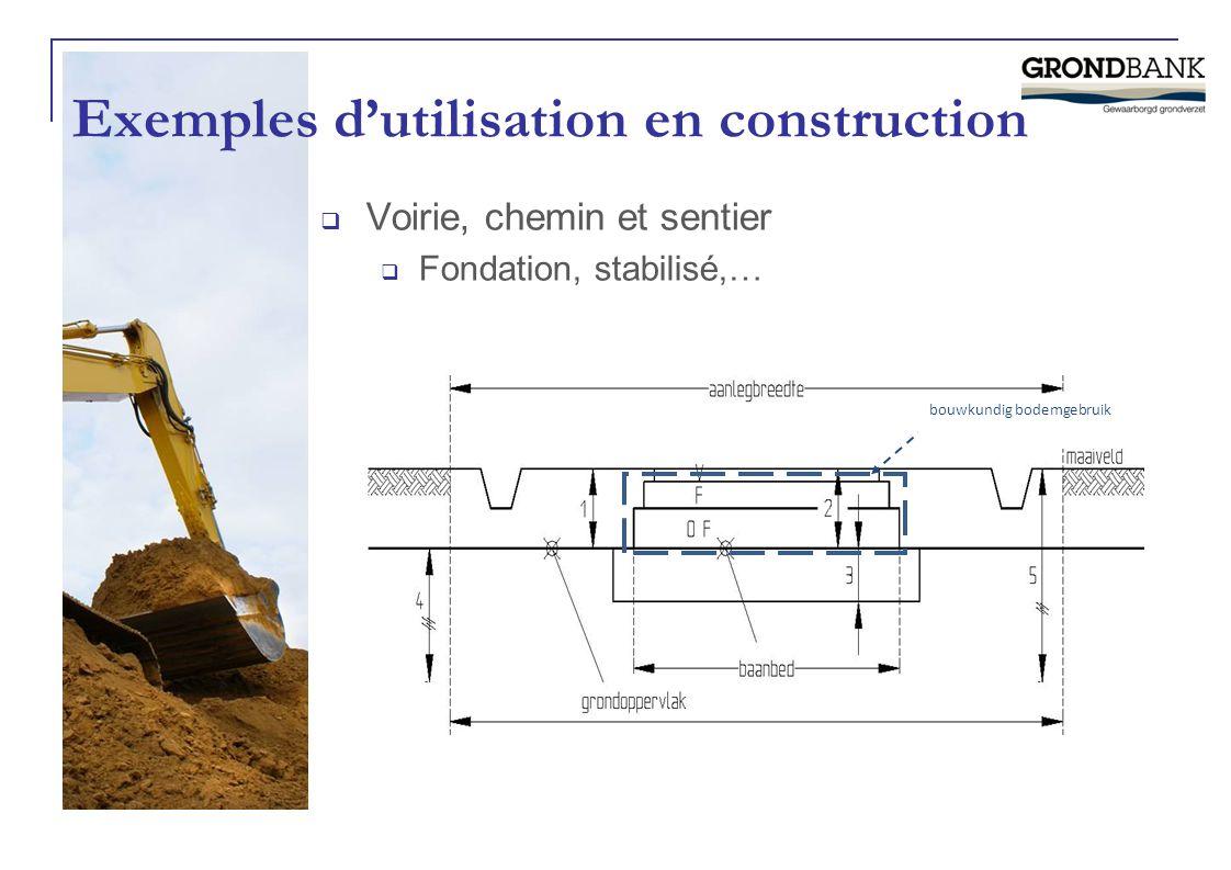 Exemples d'utilisation en construction  Voirie, chemin et sentier  Fondation, stabilisé,… bouwkundig bodemgebruik