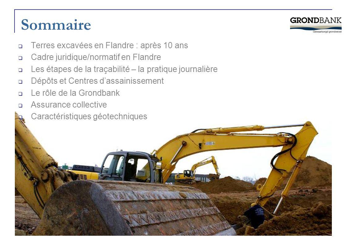 Sommaire  Terres excavées en Flandre : après 10 ans  Cadre juridique/normatif en Flandre  Les étapes de la traçabilité – la pratique journalière 