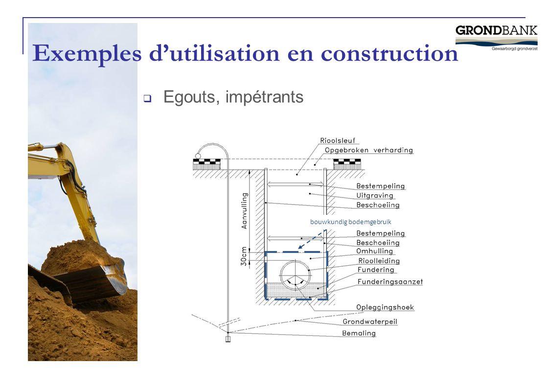 Exemples d'utilisation en construction  Egouts, impétrants bouwkundig bodemgebruik