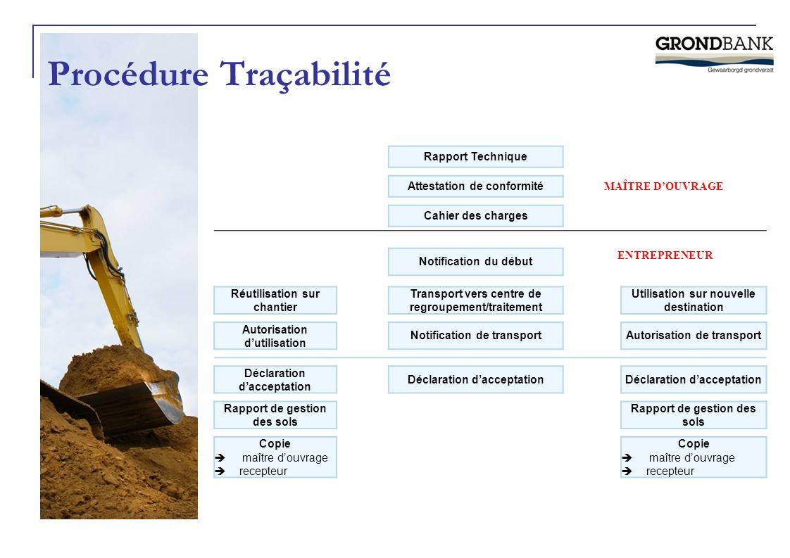 Procédure Traçabilité Rapport Technique Attestation de conformité MAÎTRE D'OUVRAGE Cahier des charges Notification du début ENTREPRENEUR Réutilisation
