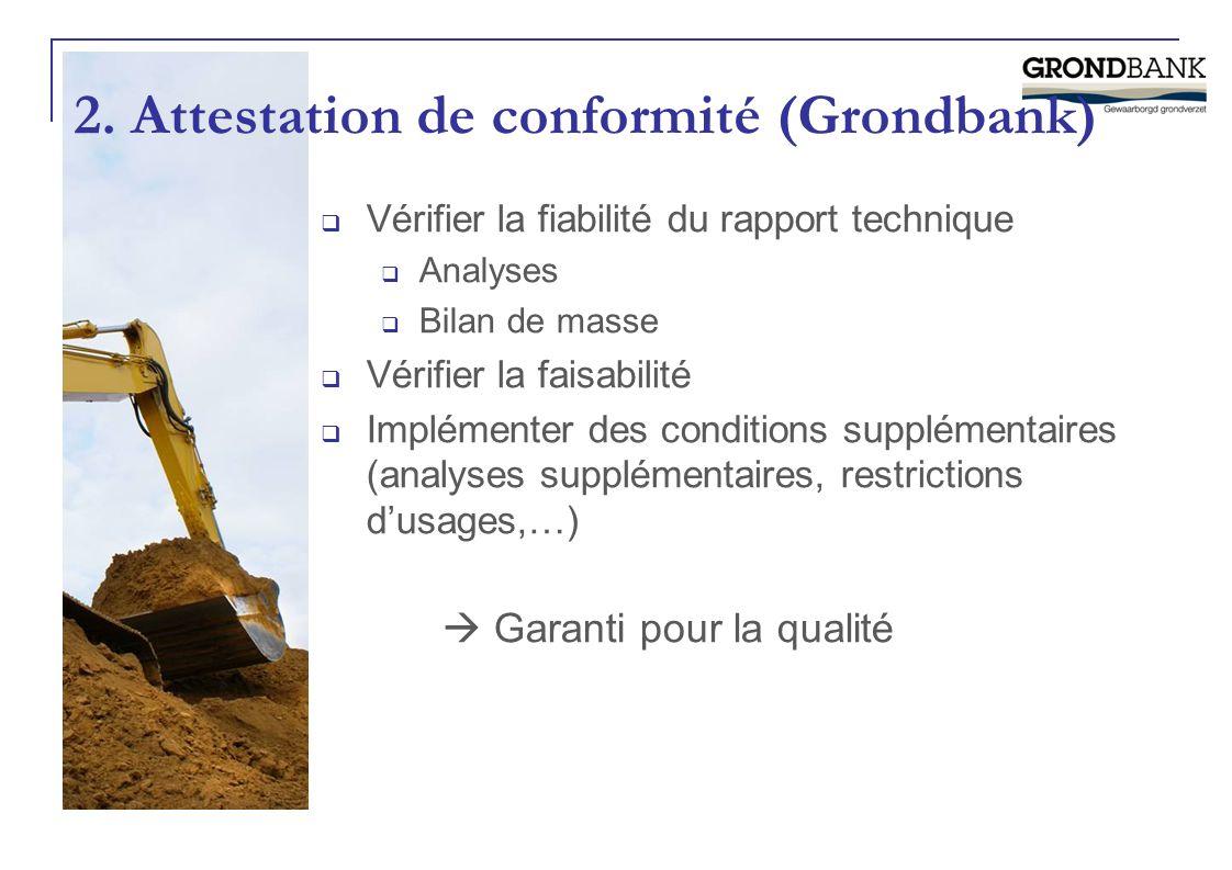  Vérifier la fiabilité du rapport technique  Analyses  Bilan de masse  Vérifier la faisabilité  Implémenter des conditions supplémentaires (analy