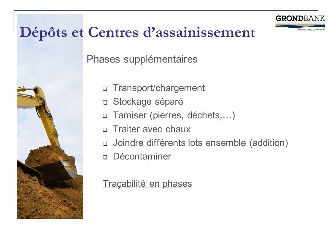 Dépôts et Centres d'assainissement Phases supplémentaires  Transport/chargement  Stockage séparé  Tamiser (pierres, déchets,…)  Traiter avec chaux