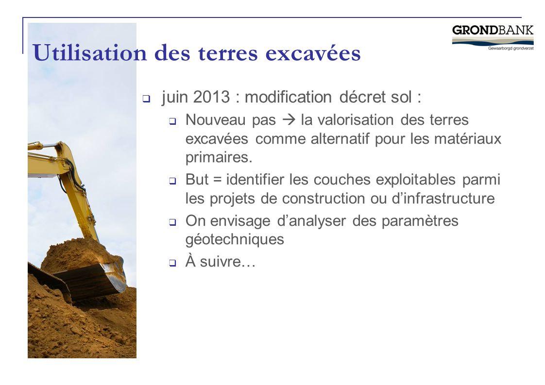 Utilisation des terres excavées  juin 2013 : modification décret sol :  Nouveau pas  la valorisation des terres excavées comme alternatif pour les