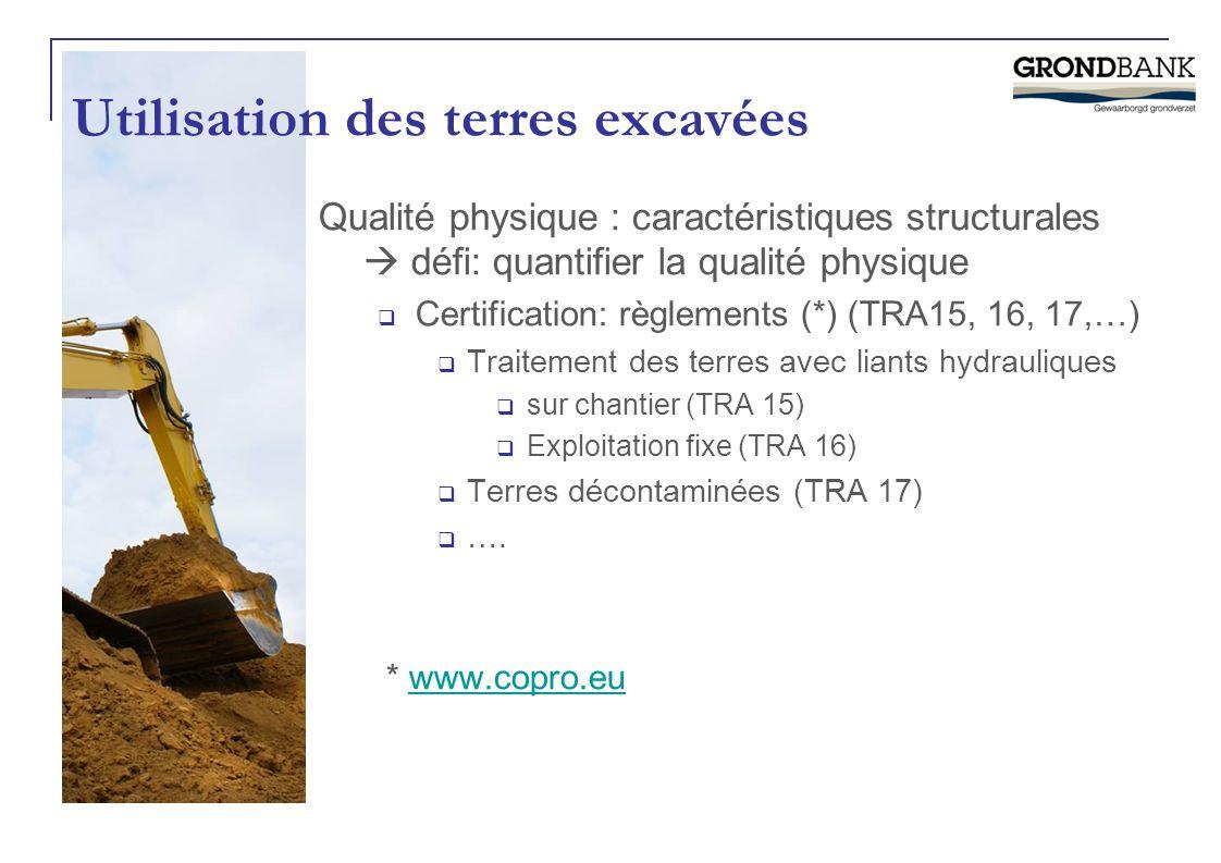 Utilisation des terres excavées Qualité physique : caractéristiques structurales  défi: quantifier la qualité physique  Certification: règlements (*