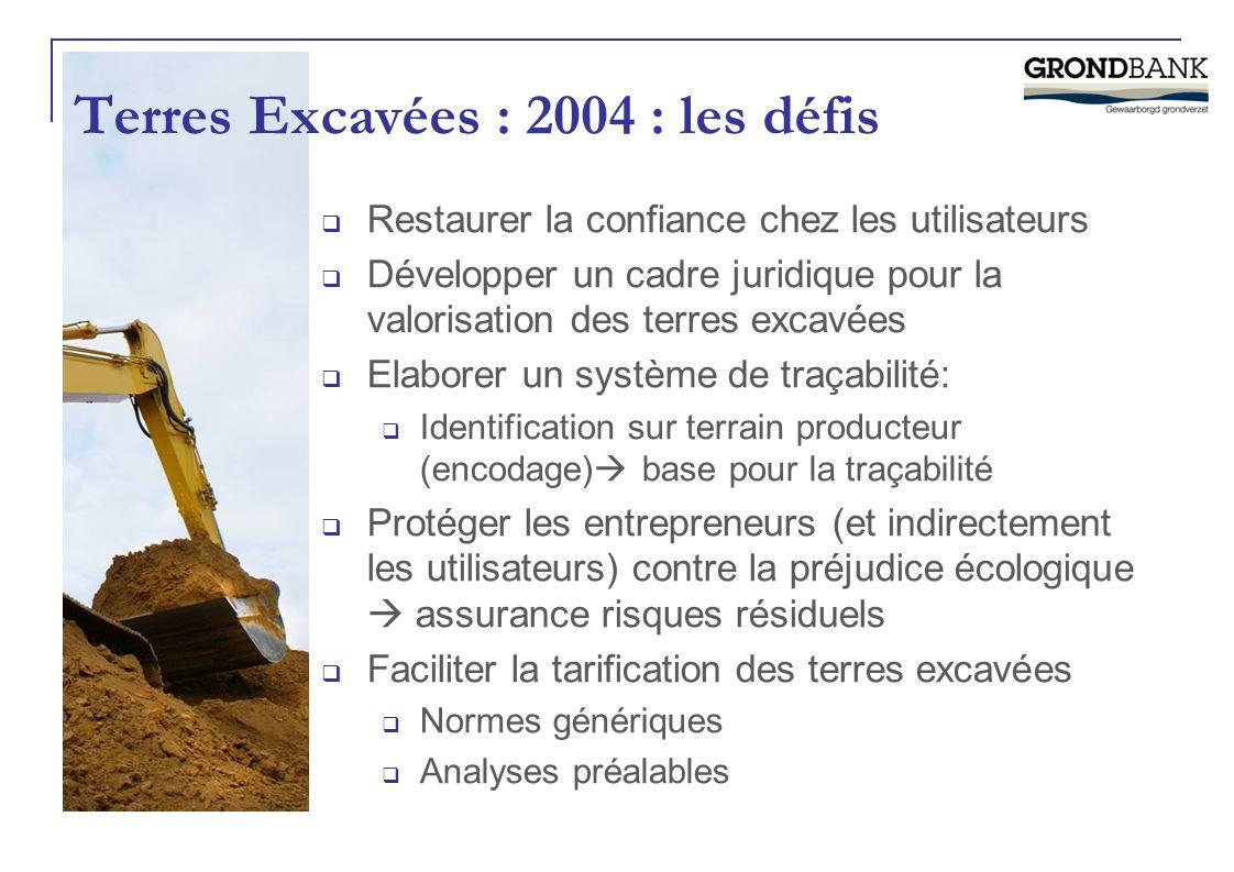 Terres Excavées : 2004 : les défis  Restaurer la confiance chez les utilisateurs  Développer un cadre juridique pour la valorisation des terres exca