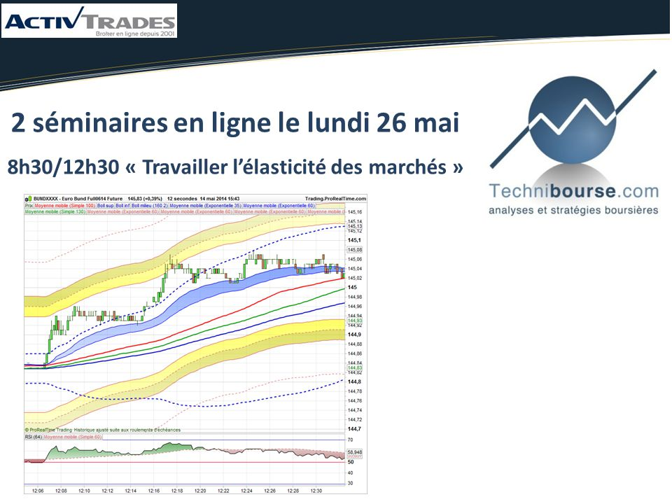 2 séminaires en ligne le lundi 26 mai 8h30/12h30 « Travailler l'élasticité des marchés »