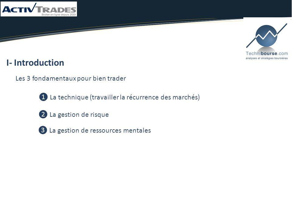 Les 3 fondamentaux pour bien trader ❶ La technique (travailler la récurrence des marchés) ❷ La gestion de risque ❸ La gestion de ressources mentales