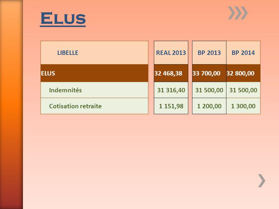 Elus LIBELLEREAL 2013BP 2013BP 2014 ELUS32 468,3833 700,0032 800,00 Indemnités31 316,4031 500,00 Cotisation retraite1 151,981 200,001 300,00