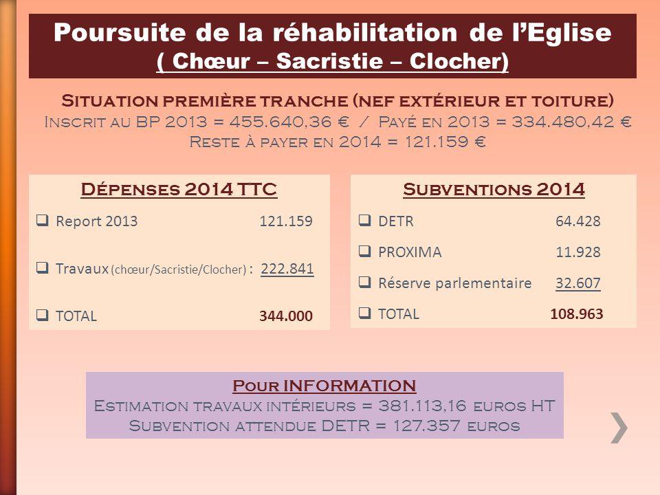 Poursuite de la réhabilitation de l'Eglise ( Chœur – Sacristie – Clocher) Situation première tranche (nef extérieur et toiture) Inscrit au BP 2013 = 4