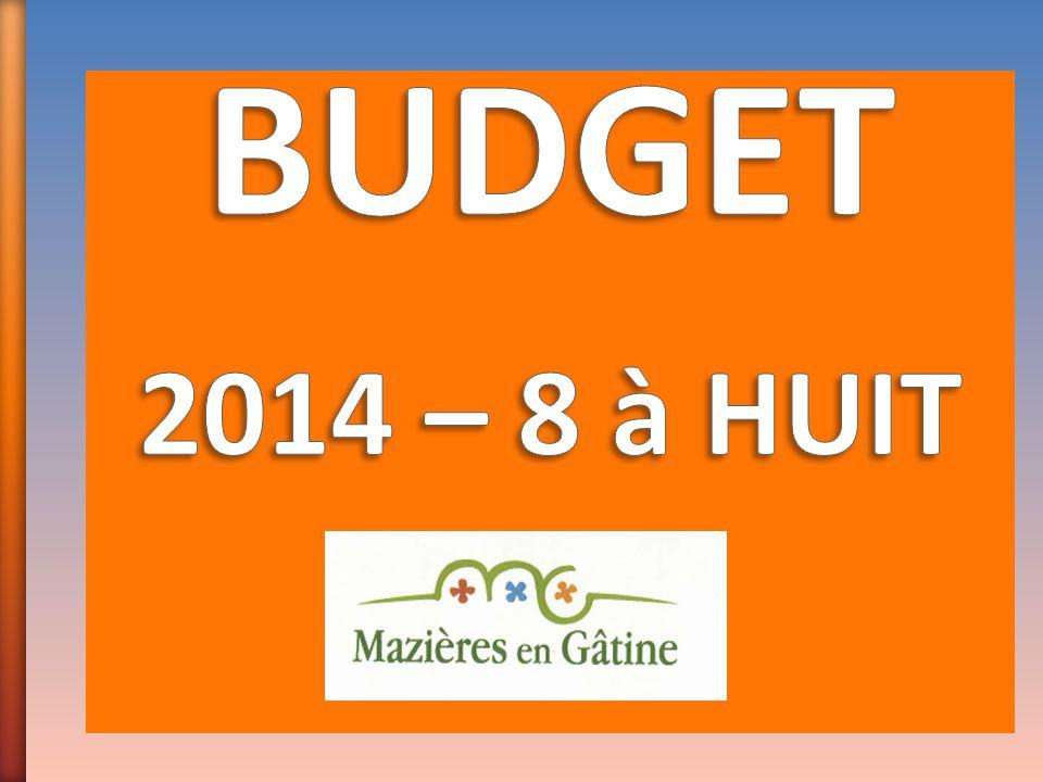 Résultat de l année 2013 COMPTE ADMINISTRATIF 8 à HUIT Année 2013DEPENSESRECETTESEXCEDENT FONCTIONNEMENT8.089,2913.310,885.221,59 INVESTISSEMENT9.650,2413.029,923.379,68 17.739,5326.340,808.601,27 Répartition des excédents sur le budget 2014 de 8 à HUIT *** En investissement5.221,59 *** En investissement3.379,68 8.601,27 Le résultat du compte administratif 2013 permet de transférer une somme de 8.604,27 € au budget d'investissement 2014
