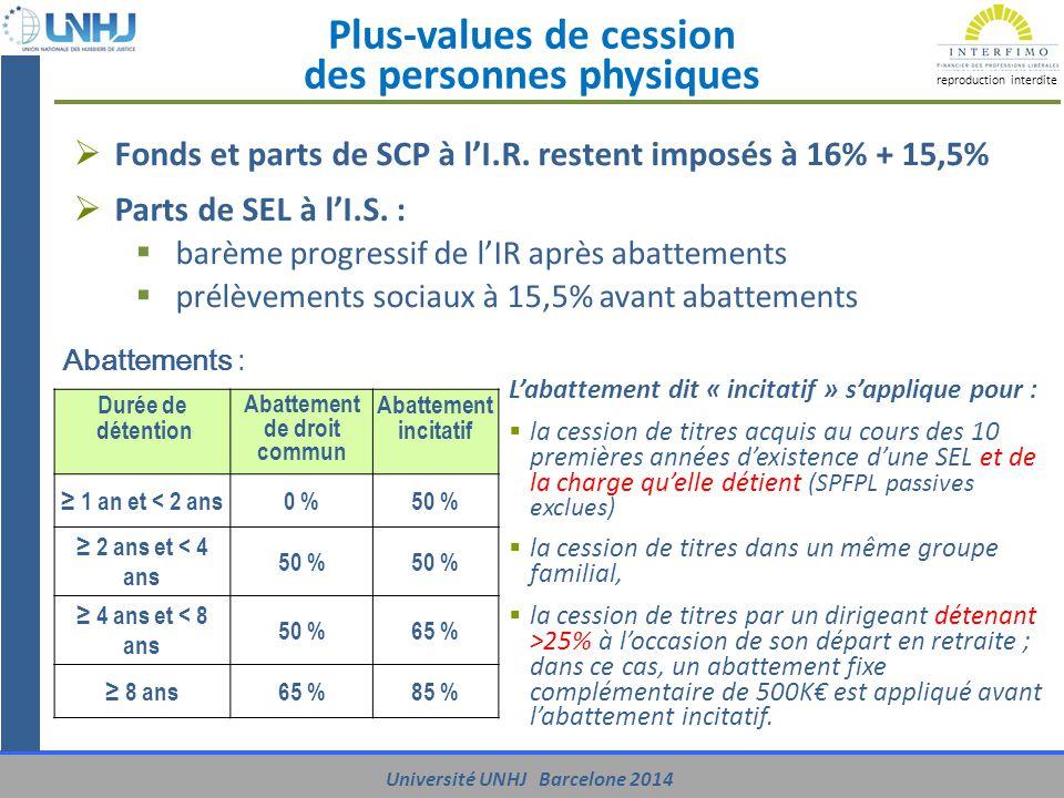 UNIVERSITE UNHJ - Barcelone 2014 reproduction interdite Université UNHJ Barcelone 2014 Plus-values de cession des personnes physiques  Fonds et parts de SCP à l'I.R.