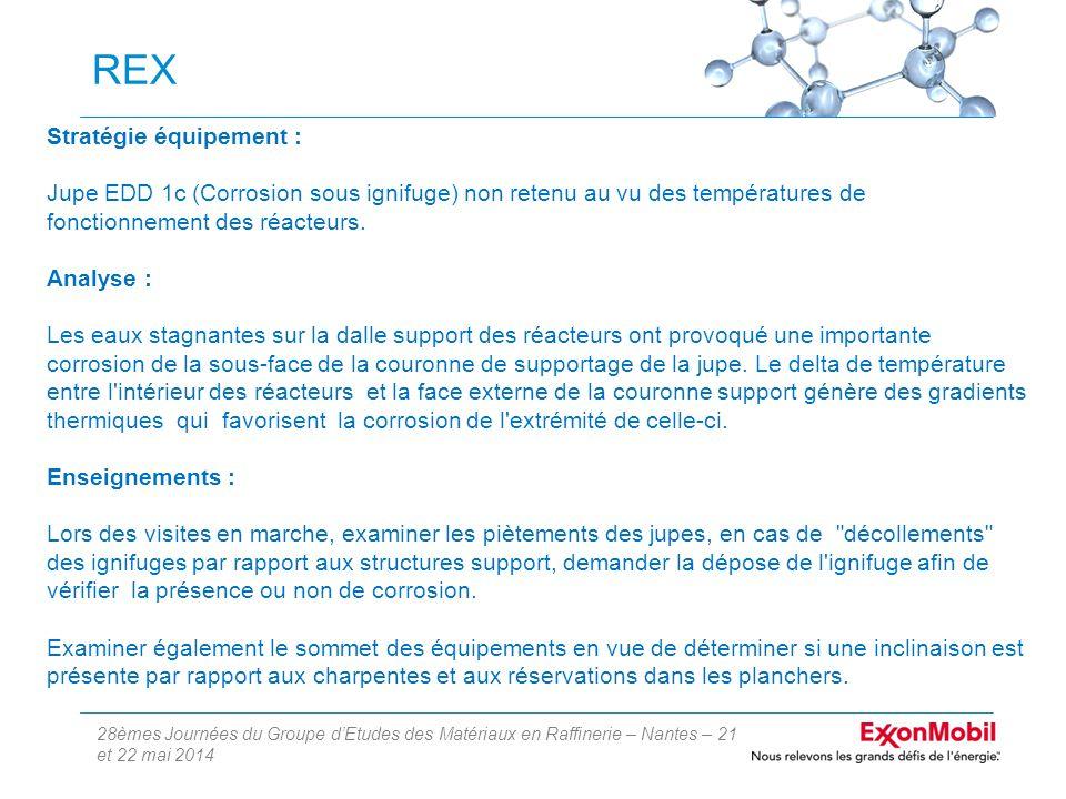 28èmes Journées du Groupe d'Etudes des Matériaux en Raffinerie – Nantes – 21 et 22 mai 2014 REX Stratégie équipement : Jupe EDD 1c (Corrosion sous ignifuge) non retenu au vu des températures de fonctionnement des réacteurs.