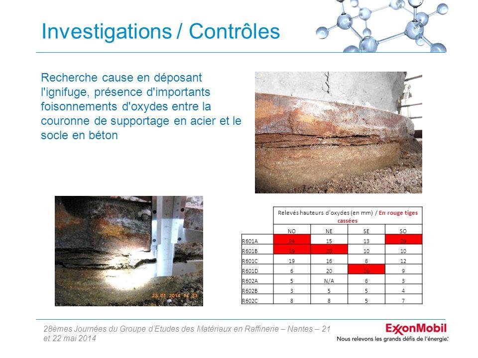 28èmes Journées du Groupe d'Etudes des Matériaux en Raffinerie – Nantes – 21 et 22 mai 2014 Investigations / Contrôles Recherche cause en déposant l ignifuge, présence d importants foisonnements d oxydes entre la couronne de supportage en acier et le socle en béton Relevés hauteurs d oxydes (en mm) / En rouge tiges cassées NONESESO R601A24151329 R601B192010 R601C1916612 R601D620169 R602A5N/A63 R602B3554 R602C8857