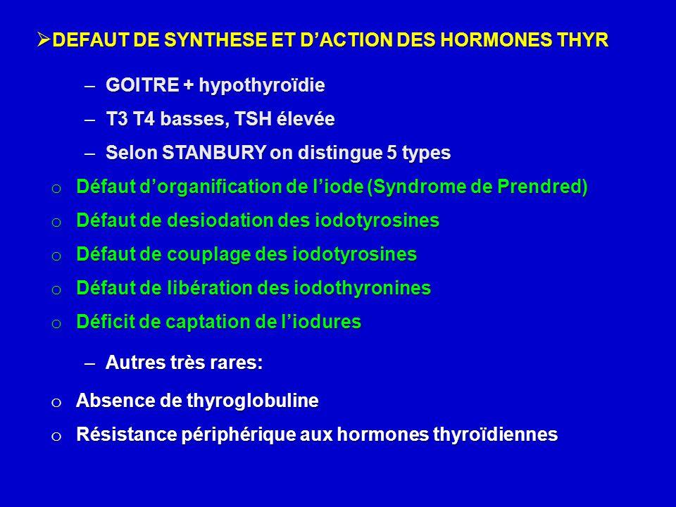  DEFAUT DE SYNTHESE ET D'ACTION DES HORMONES THYR –GOITRE + hypothyroïdie –T3 T4 basses, TSH élevée –Selon STANBURY on distingue 5 types o Défaut d'o