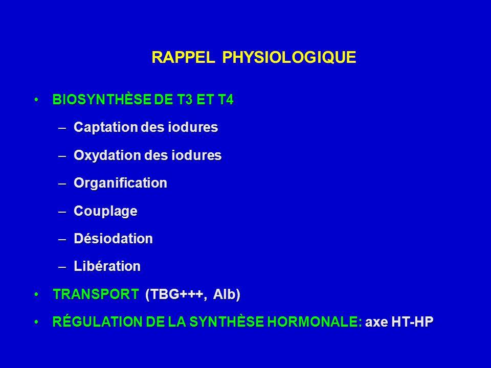 RAPPEL PHYSIOLOGIQUE BIOSYNTHÈSE DE T3 ET T4BIOSYNTHÈSE DE T3 ET T4 –Captation des iodures –Oxydation des iodures –Organification –Couplage –Désiodati