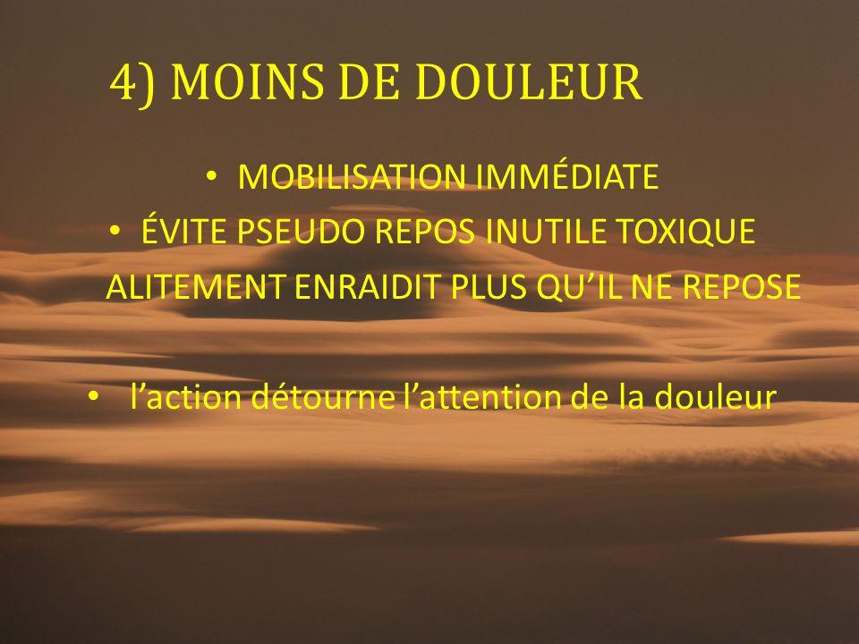 4) MOINS DE DOULEUR MOBILISATION IMMÉDIATE ÉVITE PSEUDO REPOS INUTILE TOXIQUE ALITEMENT ENRAIDIT PLUS QU'IL NE REPOSE l'action détourne l'attention de