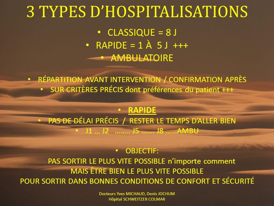 3 TYPES D'HOSPITALISATIONS CLASSIQUE = 8 J RAPIDE = 1 À 5 J +++ AMBULATOIRE RÉPARTITION AVANT INTERVENTION / CONFIRMATION APRÈS SUR CRITÈRES PRÉCIS do