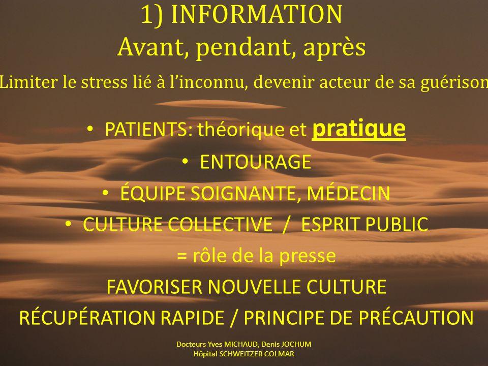 1) INFORMATION Avant, pendant, après Limiter le stress lié à l'inconnu, devenir acteur de sa guérison PATIENTS: théorique et pratique ENTOURAGE ÉQUIPE