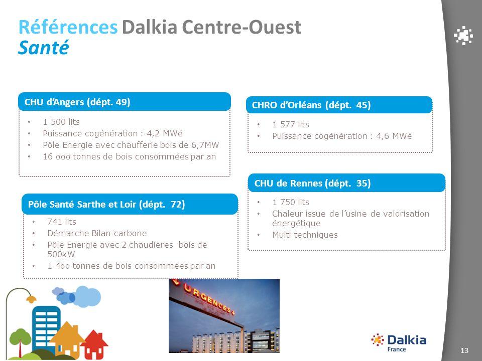 13 Références Dalkia Centre-Ouest Santé 1 577 lits Puissance cogénération : 4,6 MWé CHRO d'Orléans (dépt. 45) 1 500 lits Puissance cogénération : 4,2