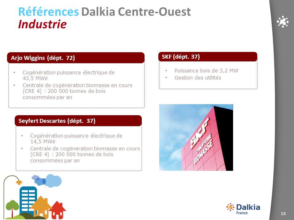 14 Références Dalkia Centre-Ouest Industrie Cogénération puissance électrique de 14,5 MWé Centrale de cogénération biomasse en cours (CRE 4) : 200 000