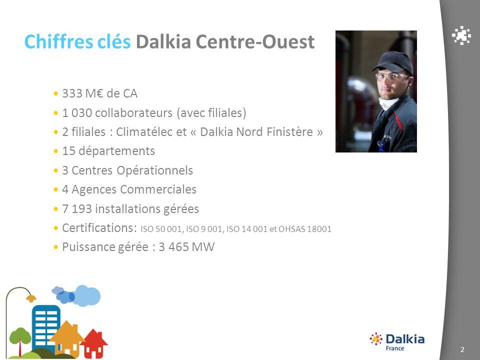 2 Chiffres clés Dalkia Centre-Ouest 333 M€ de CA 1 030 collaborateurs (avec filiales) 2 filiales : Climatélec et « Dalkia Nord Finistère » 15 départem