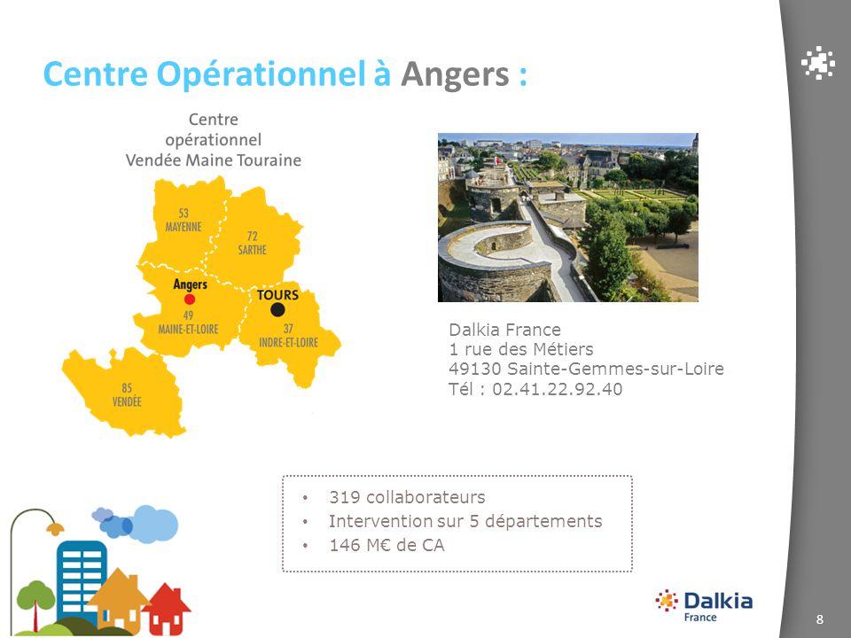 8 Centre Ouest Dalkia France 1 rue des Métiers 49130 Sainte-Gemmes-sur-Loire Tél : 02.41.22.92.40 Centre Opérationnel à Angers : 319 collaborateurs In