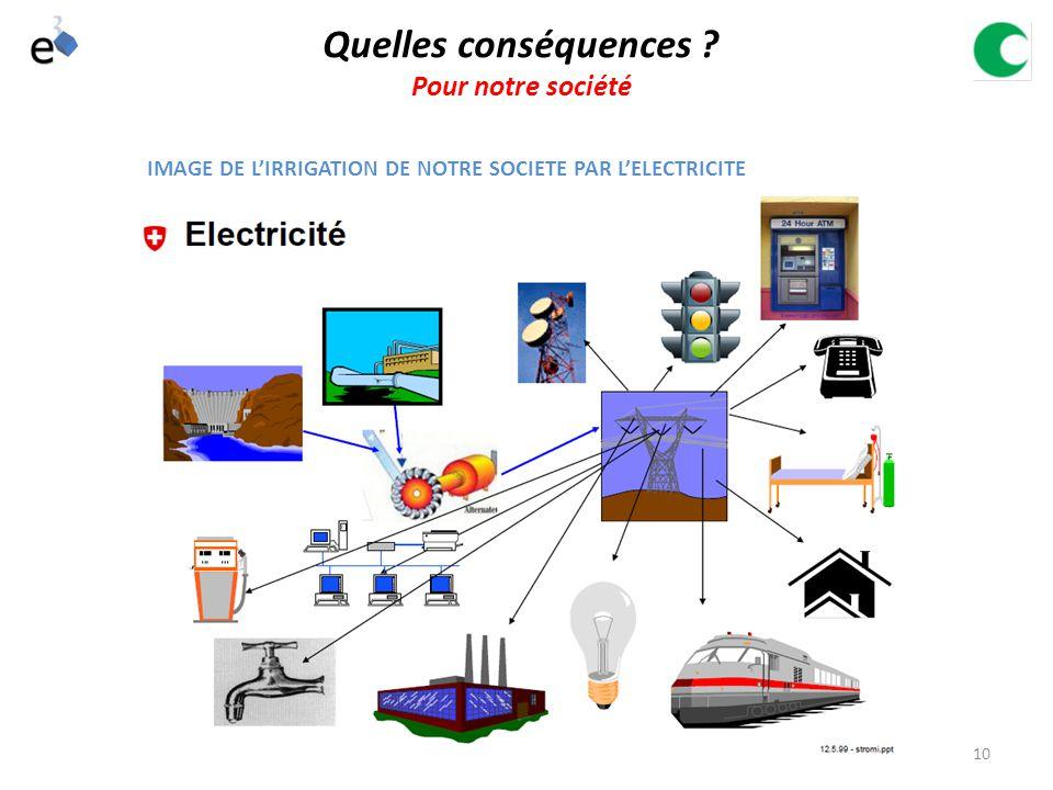 10 IMAGE DE L'IRRIGATION DE NOTRE SOCIETE PAR L'ELECTRICITE Quelles conséquences .