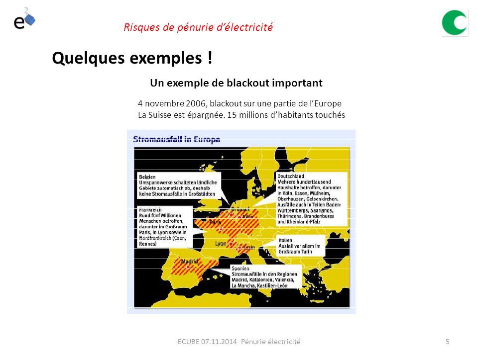 5 Un exemple de blackout important 4 novembre 2006, blackout sur une partie de l'Europe La Suisse est épargnée.