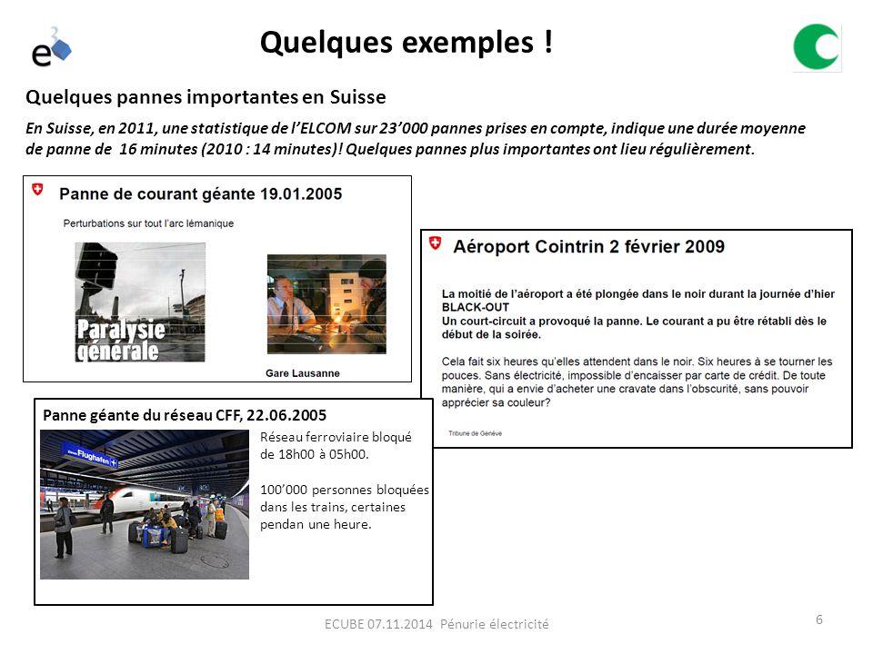 6 Quelques pannes importantes en Suisse En Suisse, en 2011, une statistique de l'ELCOM sur 23'000 pannes prises en compte, indique une durée moyenne de panne de 16 minutes (2010 : 14 minutes).