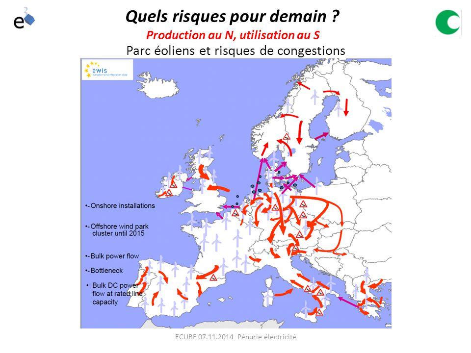 Parc éoliens et risques de congestions Quels risques pour demain .