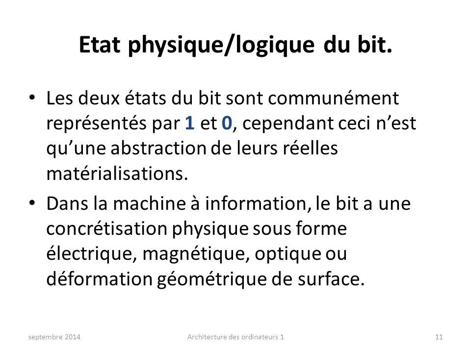 Etat physique/logique du bit. Les deux états du bit sont communément représentés par 1 et 0, cependant ceci n'est qu'une abstraction de leurs réelles