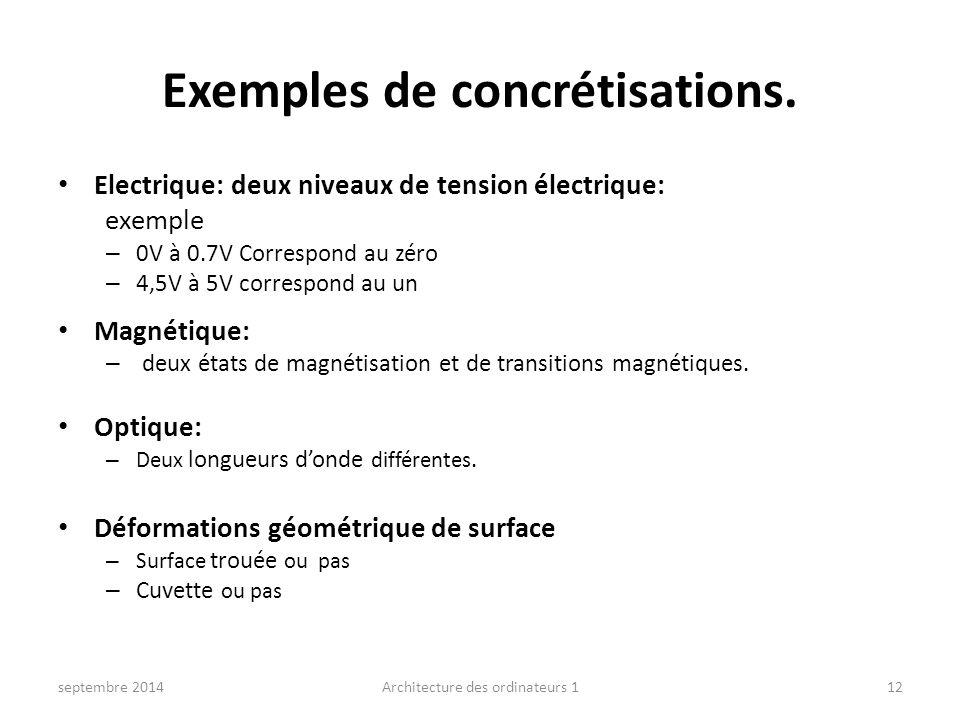 Exemples de concrétisations. Electrique: deux niveaux de tension électrique: exemple – 0V à 0.7V Correspond au zéro – 4,5V à 5V correspond au un Magné