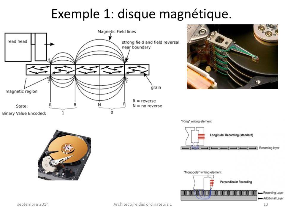 Exemple 1: disque magnétique. septembre 2014Architecture des ordinateurs 113